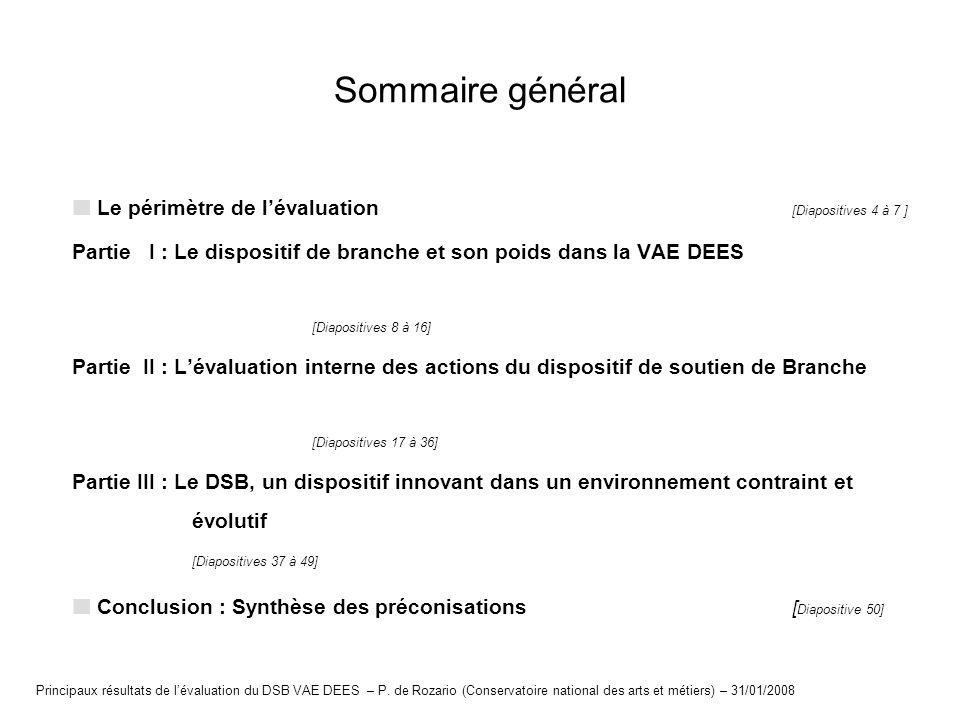 Sommaire général  Le périmètre de l'évaluation [Diapositives 4 à 7 ]
